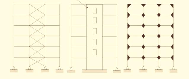 جدران قص الإطار الجاسئRigid frame shear walls