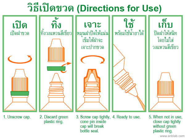 water for injection คือ