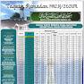 Jadual Berbuka Puasa Dan Imsak Pulau Pinang 2021/1442H