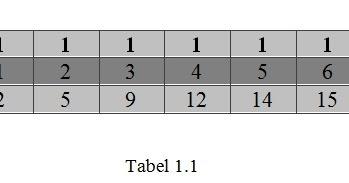 produksi dengan satu variabel Fungsi produksi adalah hubungan fisik antara variabel yang dijelaskan (y )   tabel 41 menunjukkan bahwa tambahan satu-satuan unit input x.