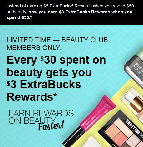 When does the ExtraCare BeautyClub $3.00 when you spend $30.00 promotion end?