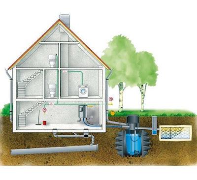 Medidas simples para economizar água para o futuro no Brasil