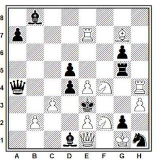 Problema de mate en 2 compuesto por Hartmut Rieg (1° Premio, Schach-Echo 1973-II)