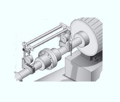 Metode Dial Indicator (Reverse Dial)