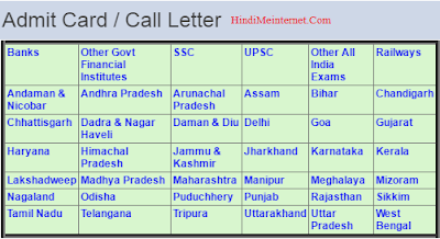 Admit Card Kaise Download Kare