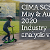 Industry analysis video of SCS - May & August  2020 - CIMA Strategic case study