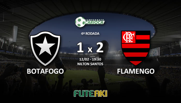 Veja o resumo da partida com os gols e os melhores momentos de Botafogo 1x2 Flamengo pela 4ª rodada do Carioca 2017.