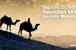 Sejarah Dakwah Rasulullah SAW Periode Mekah