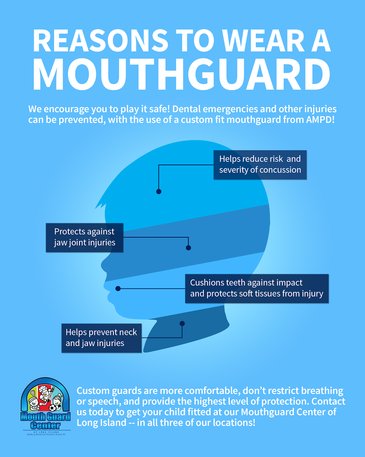 AMPD-Mouthguard%2BInfographic.png