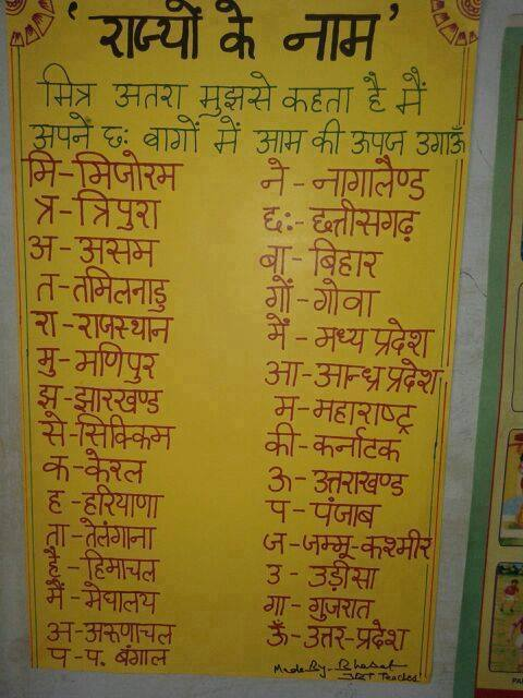Learn hindi online free with audio