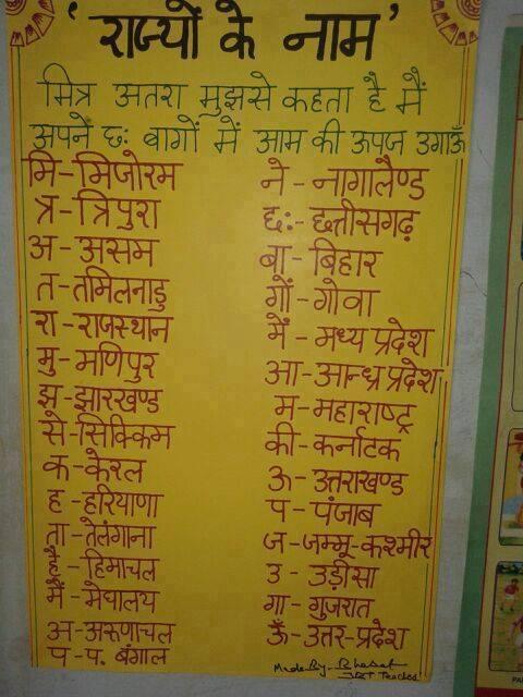 Hindi General Knowledge Image 1