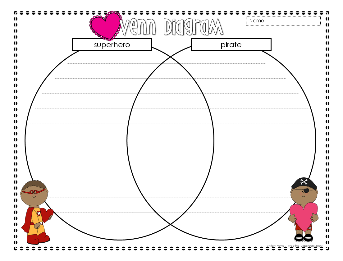creative venn diagram of animal cell and plant classroom tools a very valentine 39s day