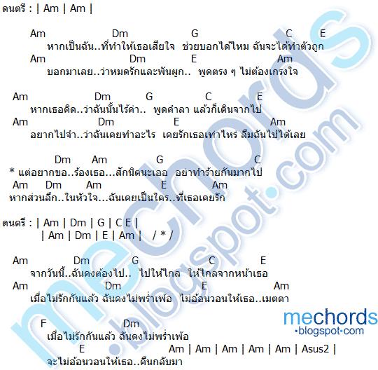 คอร์ดเพลง-อ้อนวอน-เสก โลโซ