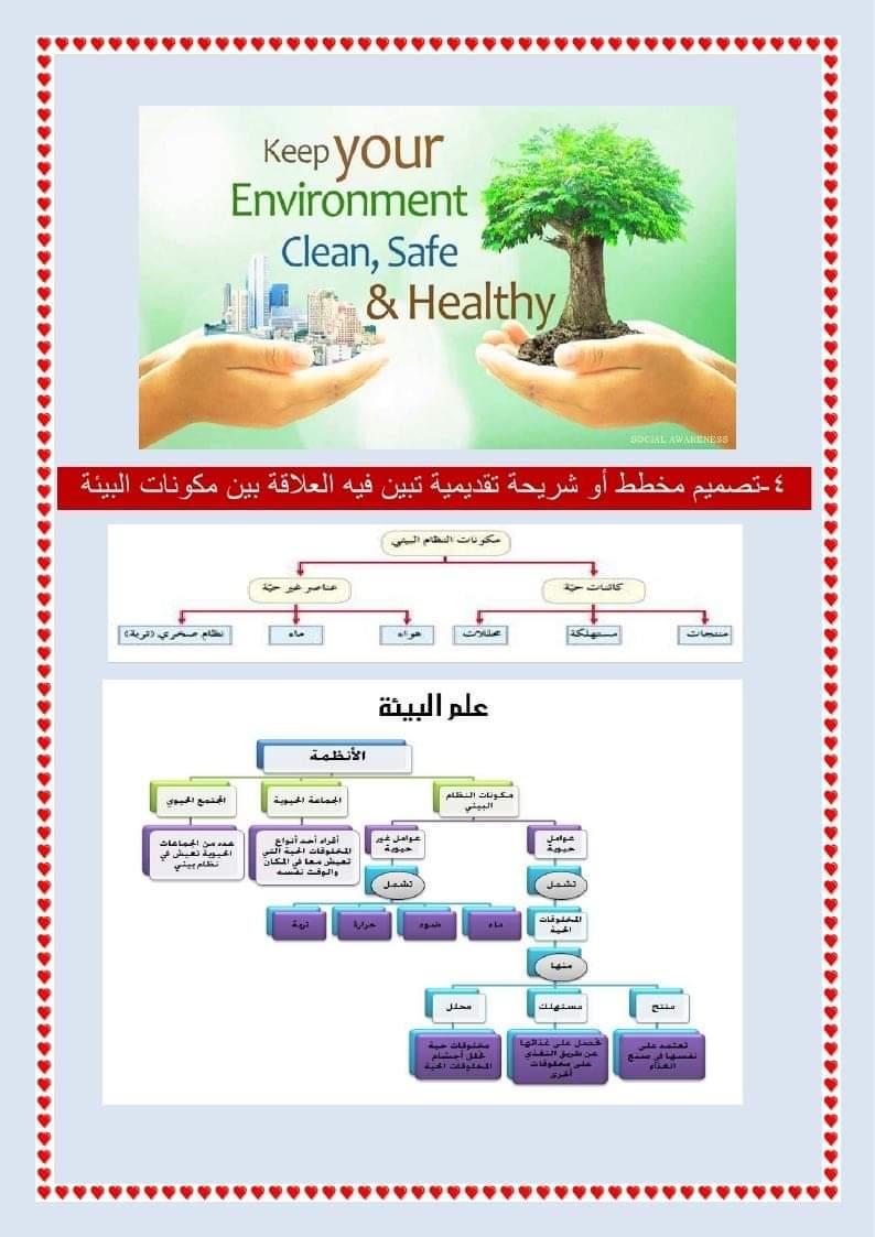 بحث  عن البيئة للصف الثالث الاعدادى 2020- موقع مدرستى