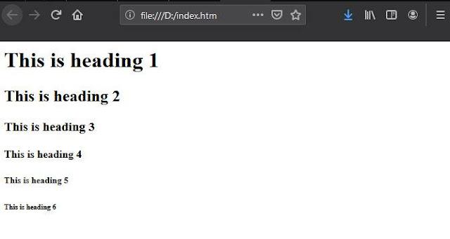 Heading HTML