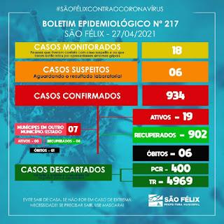 Imagem do Boletim Epidemiológico da covid-19 em São Felix