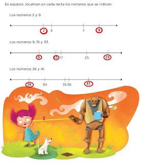 Respuestas Apoyo Primaria Desafíos Matemáticos 4to. Grado Bloque II Lección 26 Es necesario el cero