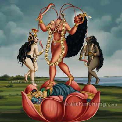 Chhinnamasta Mantra, Chhinnamasta Stotra, Chhinnamasta Sadhana