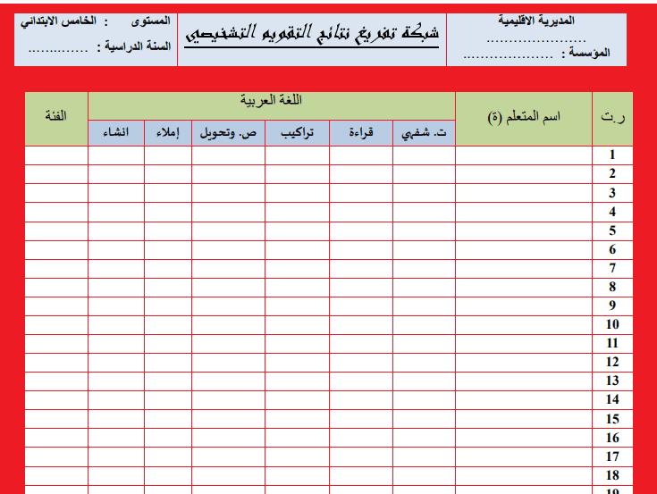 شبكة تفريغ نتائج التقويم التشخيصي اللغة العربية الخامس
