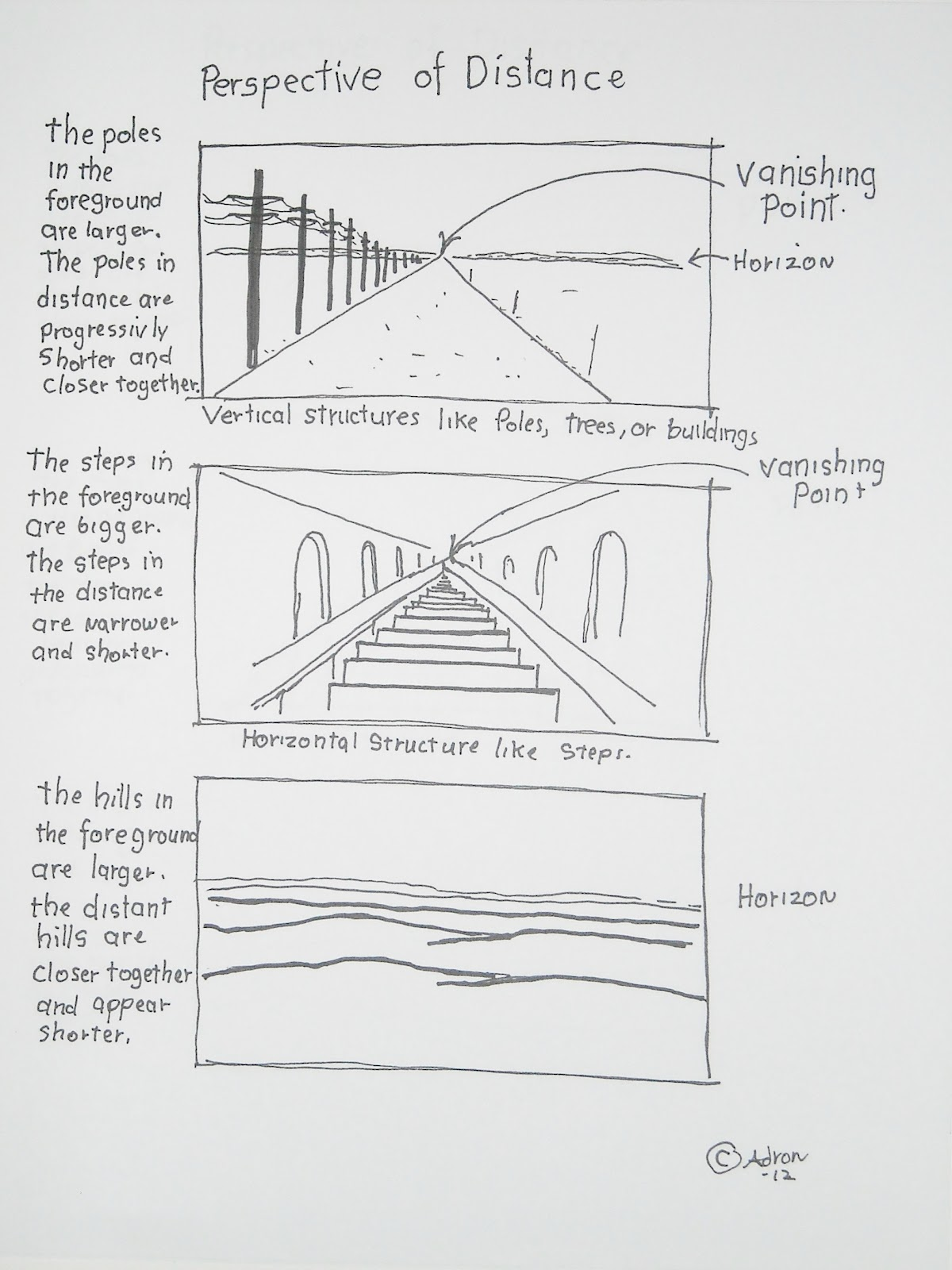worksheet Perspective Worksheets how to draw worksheets for the young artist simple perspective of distance