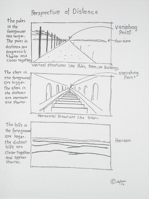 How to Draw Worksheets for The Young Artist: Simple