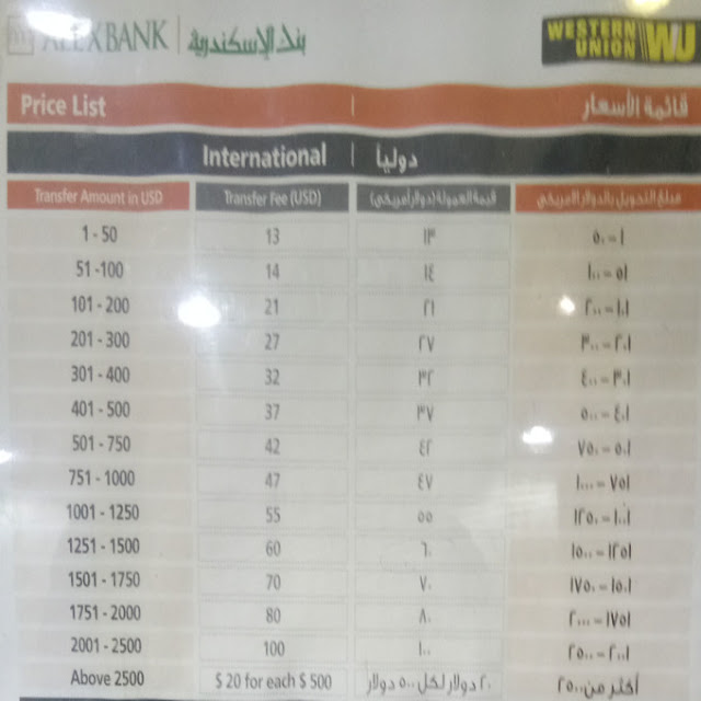 western union transfer fees from egypt