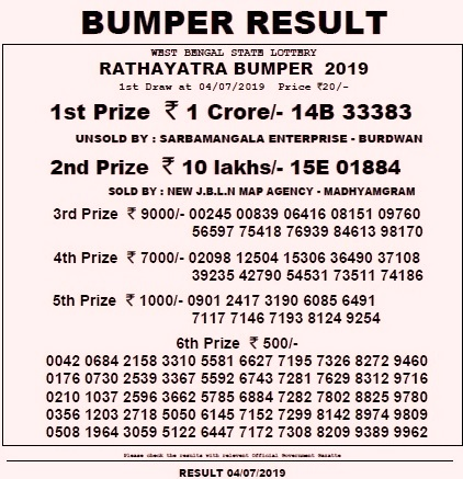 Punjab State Lottery Rakhi Bumper Results 03 September 2019 Draw