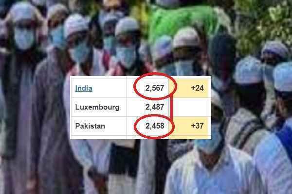 india-corona-virus-infection-hindustan-vs-pakistan-news-in-hindi