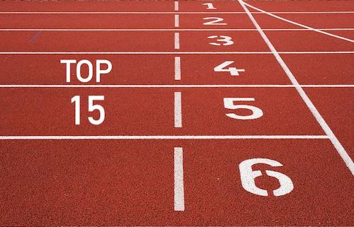 Top Fifteen Free Roku Channels