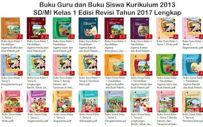 Buku Kurikulum 2013 SD Kelas 1 Tema Lingkungan Bersih, Sehat, dan Asri Revisi 2017