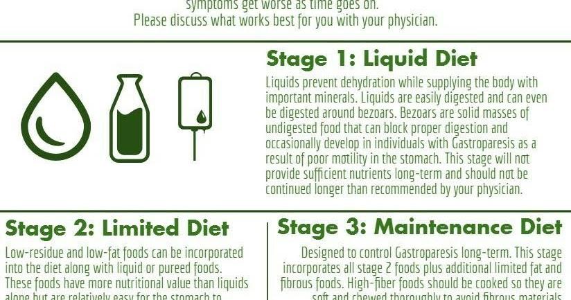 Side effects of green coffee bean diet pills