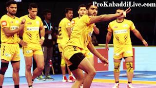Telugu Titans Team 2019 | Telugu Titans Full Squad | Season 7 Telugu Titans Team