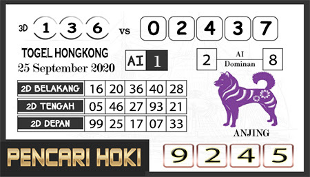 Prediksi Pencari Hoki Group Hk Jumat 25 September 2020