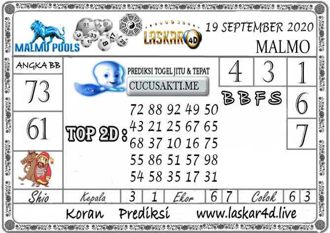 Prediksi Togel MALMO LASKAR4D 19 SEPTEMBER 2020