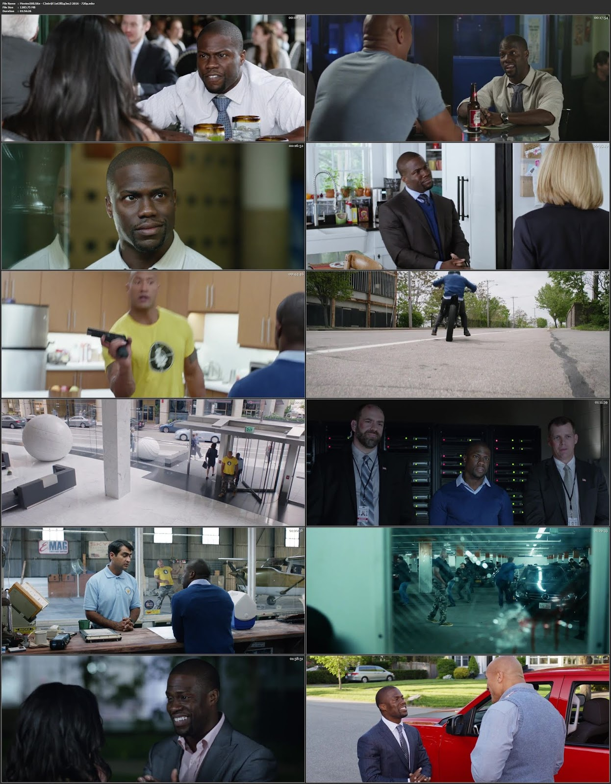 Central Intelligence 2016 Dual Audio UNRATED BluRay 720p