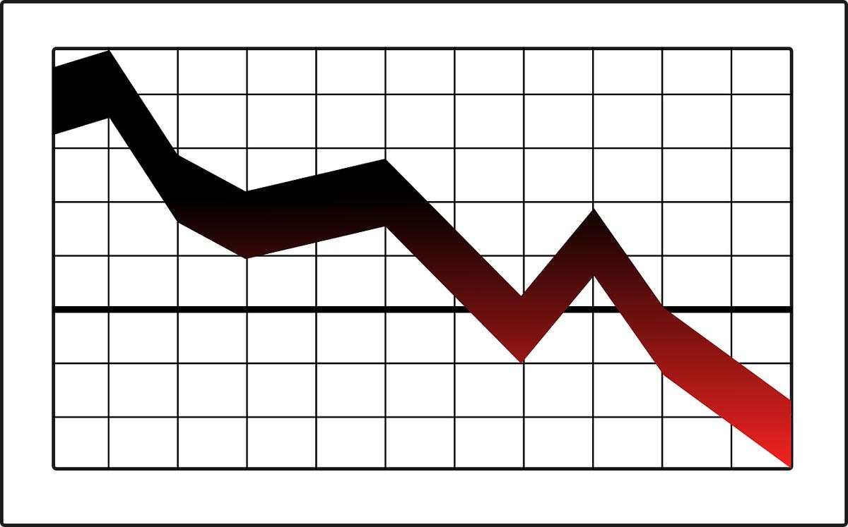 التحليل الفني، مؤشر المخاطر، مؤشر التقلبات، البورصات العالمية، مؤشر