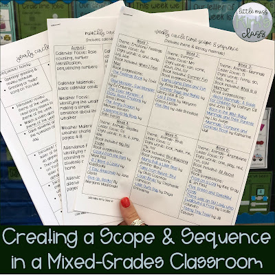 Creating a Scope & Sequence in Special Education