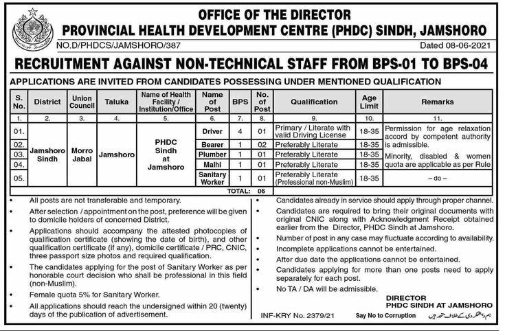 Provincial Health Development Center PHDC Sindh Jobs 2021 Jamshoro