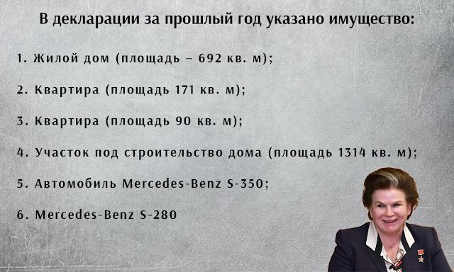 декларация Терешковой за 2019 год