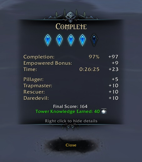 At the end you get a rating - in this example, only a few bonus objectives were met.