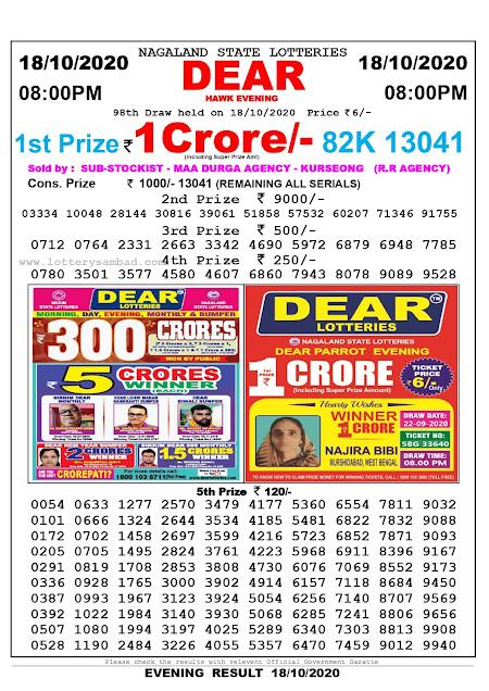 Lottery Sambad 18-10-2020 Today Results 8:00 pm, Nagaland State Lottery Sambad Today Result 8 pm, Sambad Lottery, Lottery Sambad Live