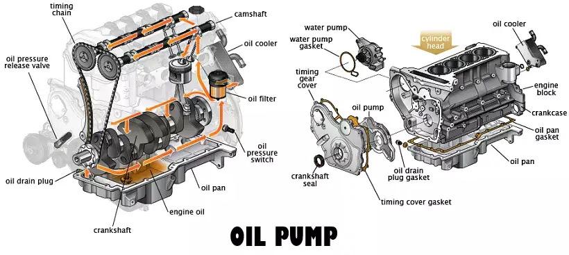 Engine problems symptoms