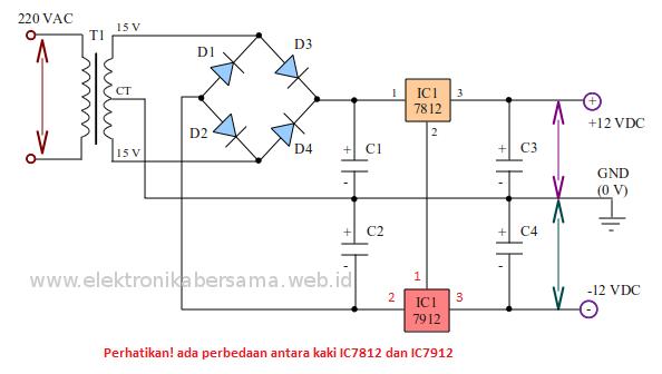 Rangkaian Power Supply Simetris +12V dan -12V 500 mA ...