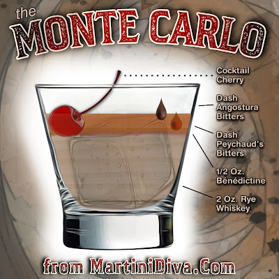 Monte Carlo Cocktail Recipe with Ingredients and Instructions