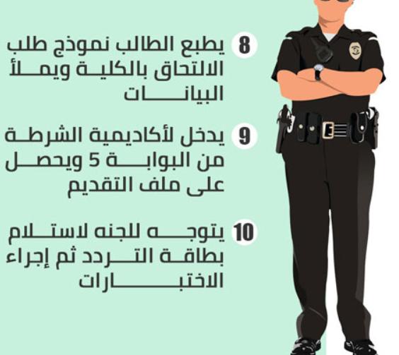 شرح بالصور كيفية التقديم بكلية الشرطة المصرية