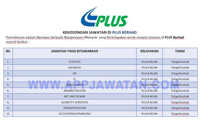 Plus Malaysia Berhad