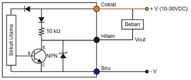 Konfigurasi koneksi Sensor Proximity NPN dengan beban