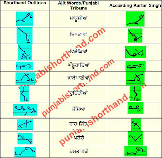 3-may-2021-ajit-tribune-shorthand-outlines