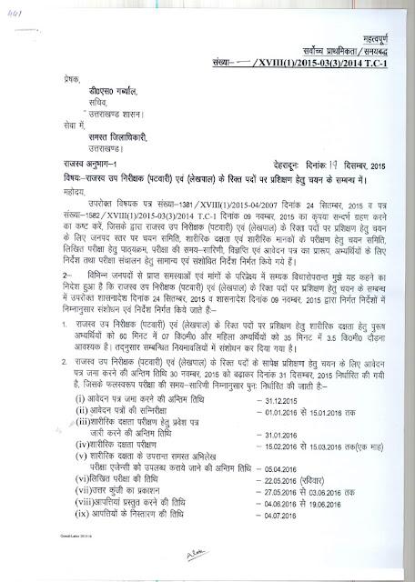 Uttarakhand Lekhpal Admit card exam date