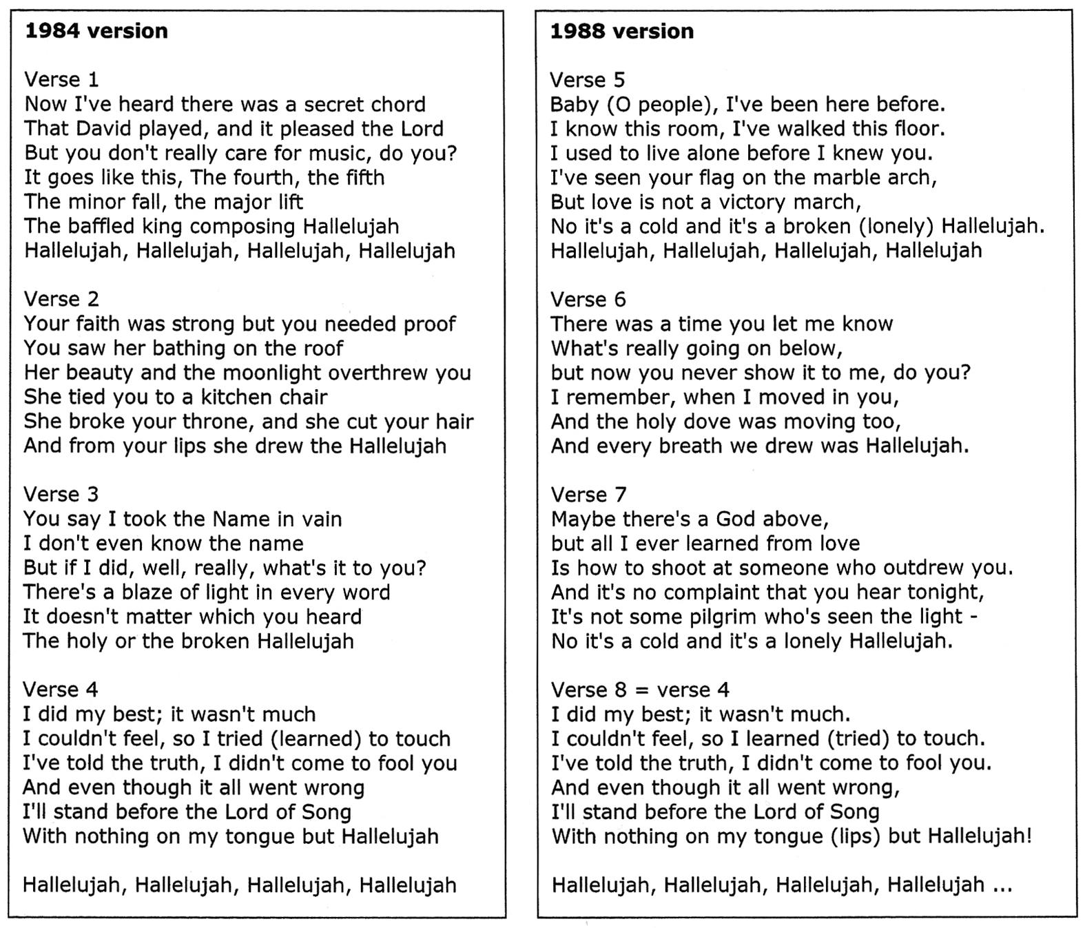 Hallelujah Text Deutsch Kirche